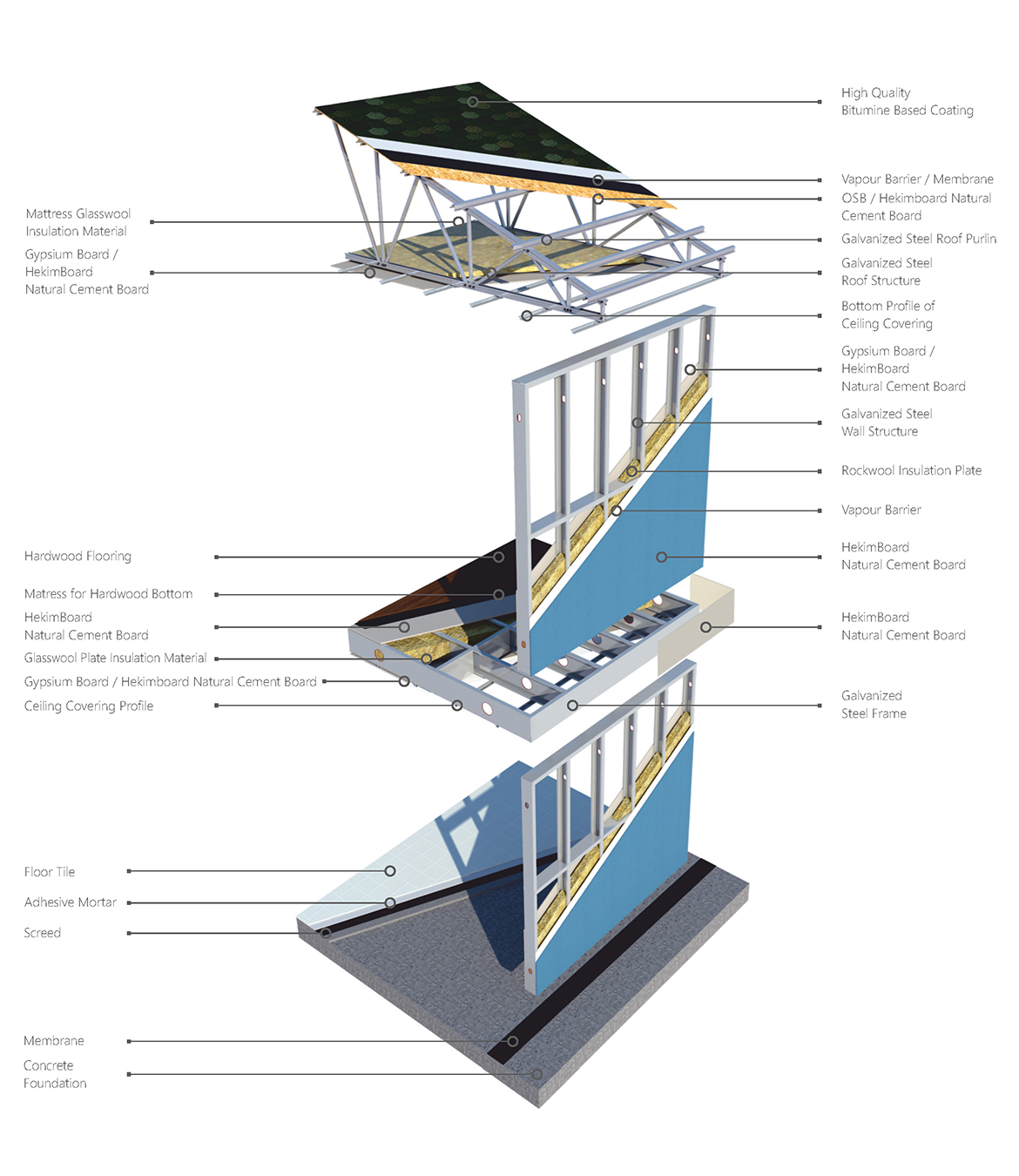 Light Steel Structure System